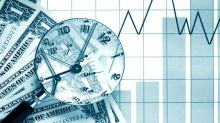 Preparing for Overbought Markets and Compounded Returns