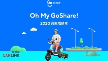 突破百萬用戶!GoShare 2020亮眼成績總結