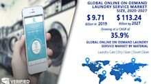 Online On-Demand Laundry Service Market Worth $113.24 Billion, Globally, by 2027 at 35.9% CAGR: Verified Market Research
