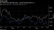 澳元料迎來動盪的2020年 貿易局勢和利率的不確定性令分析師看法分歧