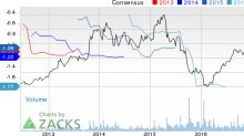 Cardiovascular Systems (CSII) Hits 52-Week High on Solid Q3