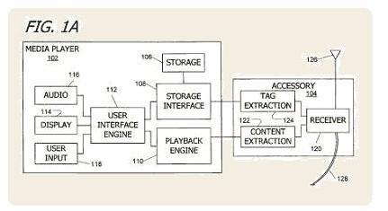 Apple patent application hints at iTunes broadcasting service