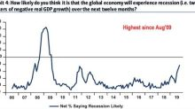 3 Stocks for the Next Recession