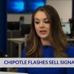 Chipotle Flashes Sell Signal
