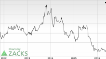 Black Diamond (BDE) Looks Good: Stock Adds 5% in Session