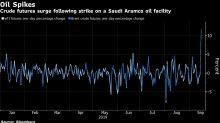 Stock Futures Dip, China's Yuan Drops with Shares: Markets Wrap