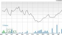 3 Reasons Momentum Stock Investors Will Love Carlsberg (CABGY)
