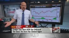 Cramer's charts show that red-hot software stocks like Ad...
