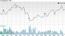 REIT Stocks' Q2 Earnings Queued for Jul 28: HCN, VTR & IRM