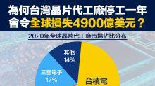 【行業數據】為何台灣晶片代工廠停工一年會令全球損失4900億美元?