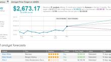 Gates Foundation Buys Up Amazon, Apple, Twitter Stock; Trims Berkshire Hathaway Stake