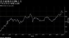 巴克萊認為美國10年期國債殖利率超過3%的日子可能不長了