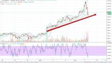 ETH/USD Price Forecast January 9, 2018, Technical Analysis