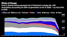 Germany's Coal Power Could Shut Down a Decade Early