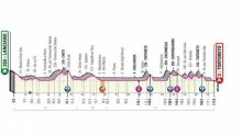 Giro - Giro 2020 : le parcours de la 10e étape (Lanciano - Tortoreto, 179 km) en vidéo