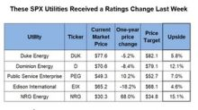 These S&P 500 Utilities Saw Ratings Changes Last Week