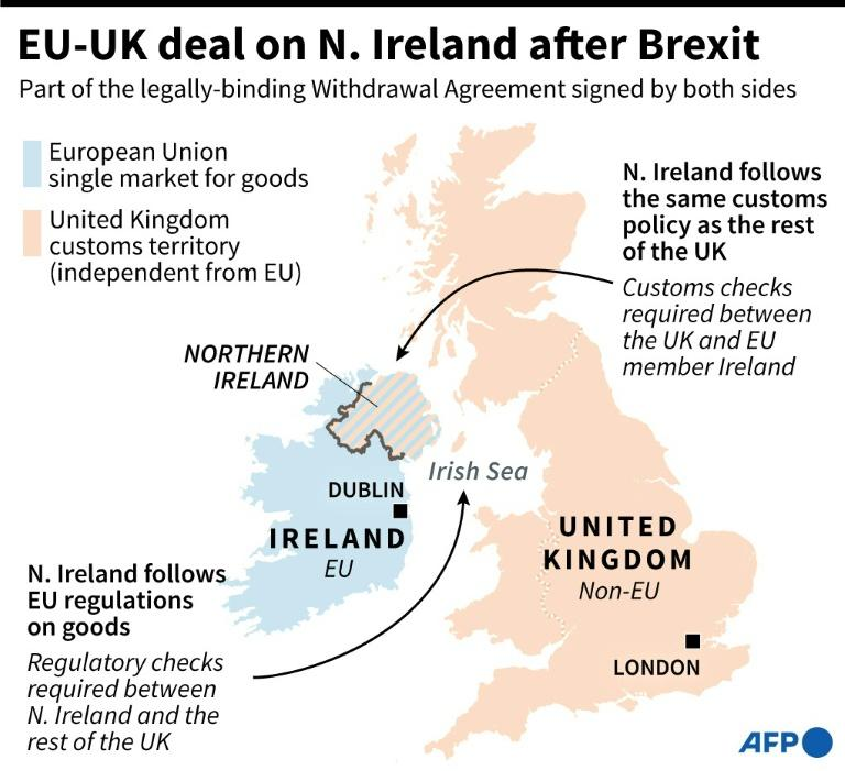 EU-UK deal on N. Ireland after Brexit