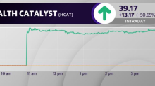 Health Catalyst soaring on first day of trading