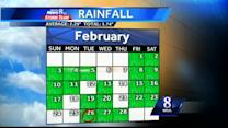 Rain, wet snow showers possible today