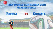 Who Will Win, Russia Or Croatia, In FIFA 2018 60th Match