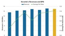 Novartis: What to Expect from Q3 Earnings on October 18