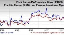 Why Franklin (BEN) Stock Should be Added to Your Portfolio