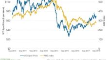 Will Crude Oil Prices Support Energy MLPs?