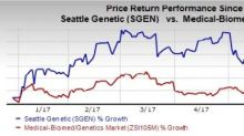 Seattle Genetics (SGEN) Submits BLA to FDA for Cancer Drug