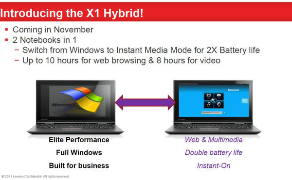 Lenovo Live update outs ThinkPad X1 Hybrid, $800 Ultrabook plans