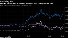 China's Worst Banking Stock Last Year Is the Best Performer This Year