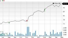 Should You Buy American Financial Group (AFG) Ahead of Earnings?