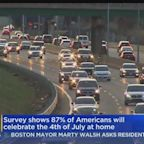 Survey Shows 87% Of Americans Will Celebrate July 4th Locally