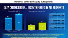 Factors Influencing Intel's Data Center Business in H2 2018
