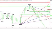 Analisi tecnica Forex AUD/USD – Il Pattern triangolare suggerisce una volatilità incombente; Si rafforza sopra i 0,6805, indebolisce sotto a 0,6767
