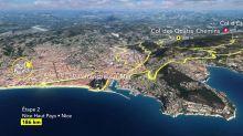Cyclisme - Tour de France 2020 : Le profil de la 2e étape