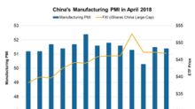 Concerns over US-China Trade War: Effect on Manufacturing