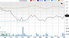 Fang Holdings Limited (SFUN) Catches Eye: Stock Jumps16.3%