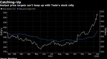 Sell Tesla Shares, Morgan Stanley Says After Stock Price Doubles