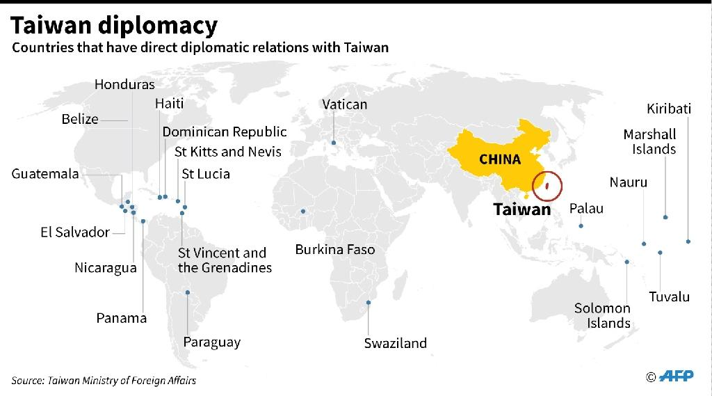 Taiwan diplomacy (AFP Photo/Gal ROMA, John SAEKI)