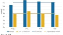 MPC, ANDV, VLO, PSX: A Look at Refiners' Valuations