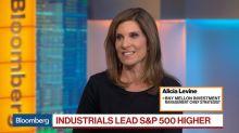 S&P Gains on Above Average Volume