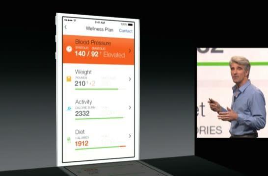 WWDC 2014: HealthKit unveiled as a major part of iOS 8