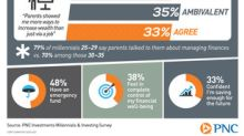 Millenials' Parents Encouraged Them To Save, Not Invest: PNC Investments Survey