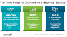 Behind Depomed's Business Strategy