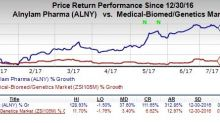 Alnylam (ALNY) Stock Down Despite Positive Hemophilia Data
