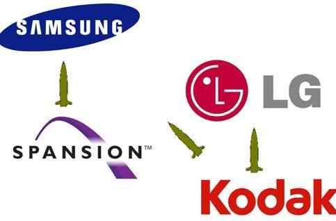 Lawsuit whirligig: Spansion and Kodak sue Samsung, LG sued only by Kodak