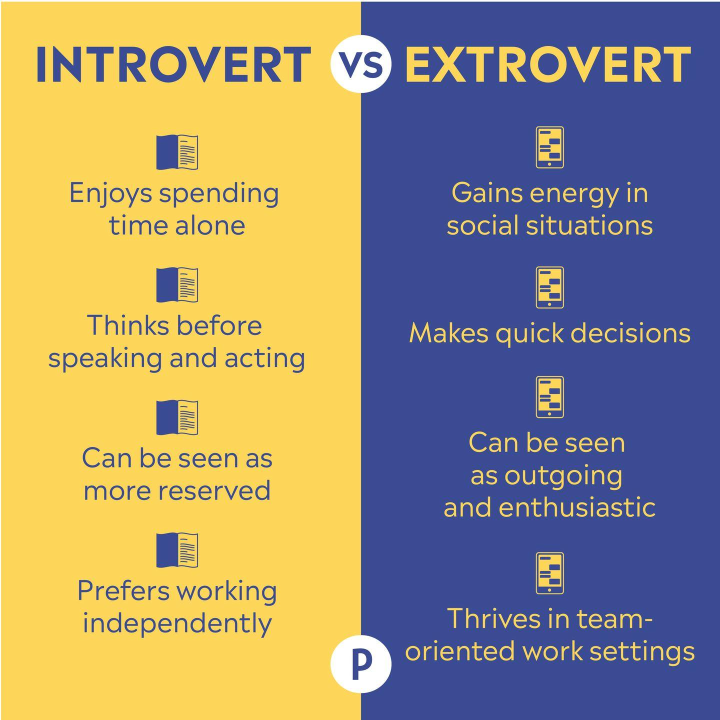 Not an Introvert or an Extrovert? You're Probably an Ambivert