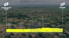 Cyclisme - Tour de France : Le profil de la 11e étape