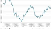 Cleveland-Cliffs and Volatile Seaborne Iron Ore Prices