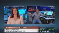 CNBC.com hot list: All about Dow 17K